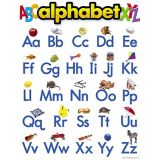Learning Charts, Alphabet