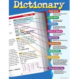 Learning Charts, Dictionary