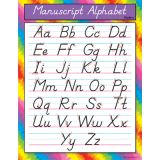 Manuscript Alphabet (Modern), Learning Chart