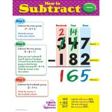Learning Charts, How to Subtract