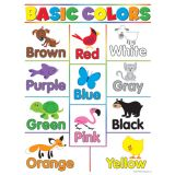 Basic Colors, Learning Chart