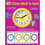 Spanish Learning Chart, Como decir la hora (Telling Time)