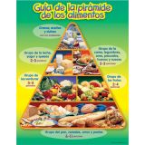 Spanish Learning Chart, Guia de la piramide de los alimentos (Food Guide Pyramid)