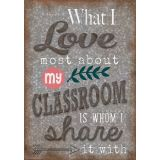 What I Love Most About My Classroom Positive Poster