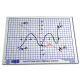 X/Y Axis Mapping /  Graphing Dry Erase Board