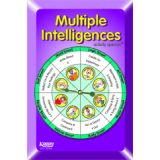 Multiple Intelligences Activity Spinner
