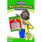 Kagan Structure Poster Set #1