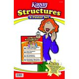 Kagan Structure Poster Set #2