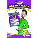 Kagan Structure Poster Set #3