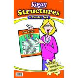 Kagan Structure Poster Set #4