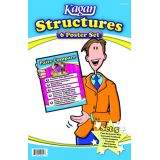 Kagan Structure Poster Set #5