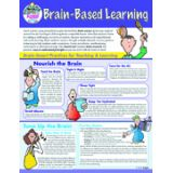 Brain-Based Learning SmartCard