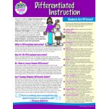 Differentiated Instruction SmartCard
