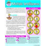 Multiple Intelligences SmartCard