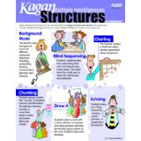 Kagan Multiple Intelligences Structures for Engagement SmartCard