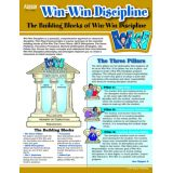 The Building Blocks of Win-Win Discipline SmartCard