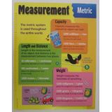 Metric Measurement Chart