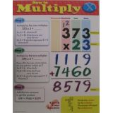 How To Multiply Chart
