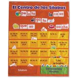 El centro de las sílabas/Spanish Syllables Pocket Chart