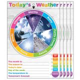 (5 EA) WHEEL POLY CHART WEATHER ENGLISH DRY-ERASE SURFACE