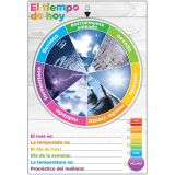 (5 EA) WHEEL POLY CHART WEATHER SPANISH DRY-ERASE SURFACE