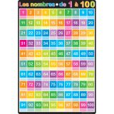 (10 EA) CHART FRENCH NUMBERS 1-100 DRY-ERASE SURFACE
