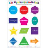 SMART POLY CHART SPANISH SHAPES DRY-ERASE SURFACE