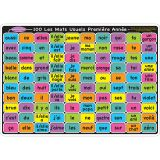 FRENCH SIGHT WORD GR 1-2 MAT 2 SIDE WRITE ON WIPE OFF