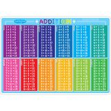 10PK ADDITION LEARNING MAT 2 SIDED WRITE ON WIPE OFF