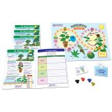 ALL ABOUT PLANTS GAME