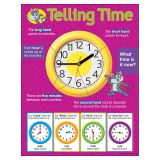 CHART TELLING TIME
