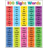 COLORFUL 100 SIGHT WORDS CHART