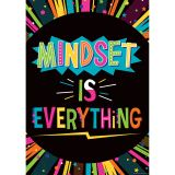 MINDSET IS EVERYTHING POSITVE POSTR