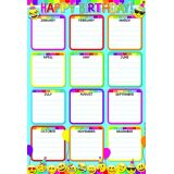 Emoji Birthday Poly 13x19 Chart