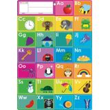 ABC/ Fill In Smart Poly™ Chart 13x19