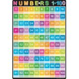 Numbers 1-100 Smart Poly™ Chart