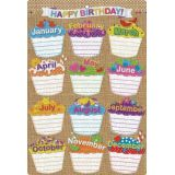 Burlap Stitched Birthdays Smart Poly™ Chart