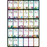 ABC Pictures Smart Poly™ Chart