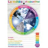 French Weather Smart Wheel™ 13x19