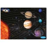 Solar System Smart Poly™ Chart