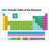 Periodic Table Smart Poly™ Chart