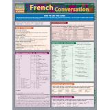 French Conversation Reference Page