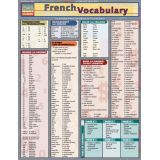 French Vocabulary Reference Page