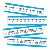Number Line : -20 to 120