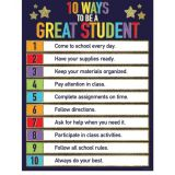 Glitter 10 Ways Great Student Poster - Sparkle and Shine Glitter