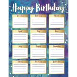 Happy Birthday 12X22 Chart