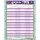 Aim For The Stars Galaxy Incentive Chart