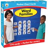 Word Families Pocket Chart Card Game