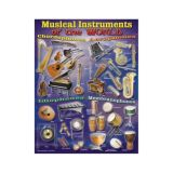 Musical Instruments Of The World Charlet