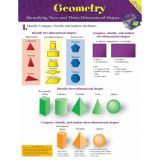 Math Learning Charts - Identifying 2 and 3 Dimensional Shapes